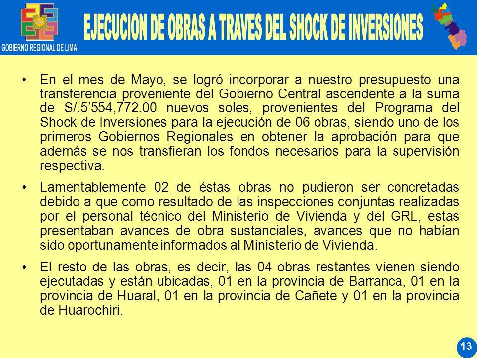 13 En el mes de Mayo, se logró incorporar a nuestro presupuesto una transferencia proveniente del Gobierno Central ascendente a la suma de S/.5554,772