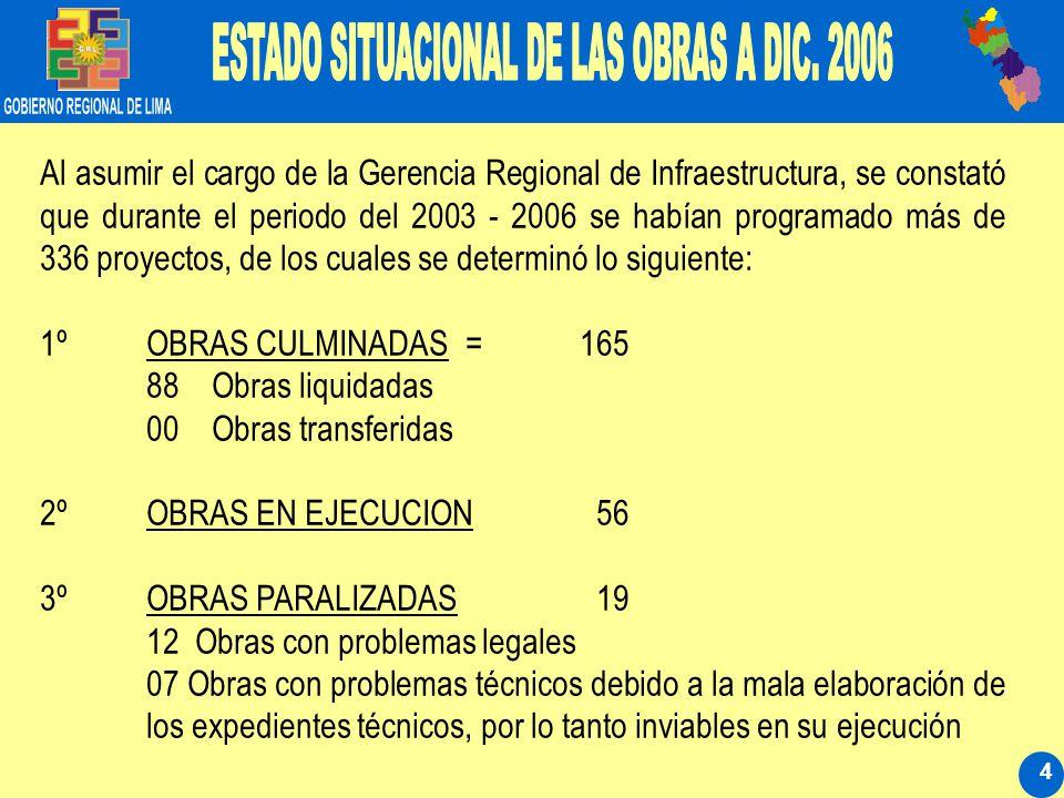 4 Al asumir el cargo de la Gerencia Regional de Infraestructura, se constató que durante el periodo del 2003 - 2006 se habían programado más de 336 pr