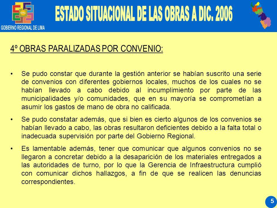 5 4º OBRAS PARALIZADAS POR CONVENIO: Se pudo constar que durante la gestión anterior se habían suscrito una serie de convenios con diferentes gobierno