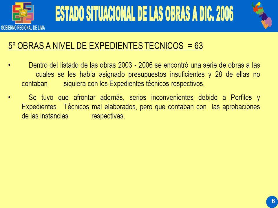 6 5º OBRAS A NIVEL DE EXPEDIENTES TECNICOS = 63 Dentro del listado de las obras 2003 - 2006 se encontró una serie de obras a las cuales se les había asignado presupuestos insuficientes y 28 de ellas no contaban siquiera con los Expedientes técnicos respectivos.