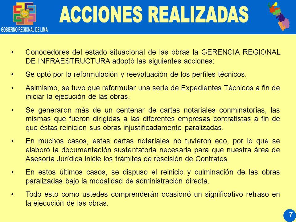 7 Conocedores del estado situacional de las obras la GERENCIA REGIONAL DE INFRAESTRUCTURA adoptó las siguientes acciones: Se optó por la reformulación y reevaluación de los perfiles técnicos.
