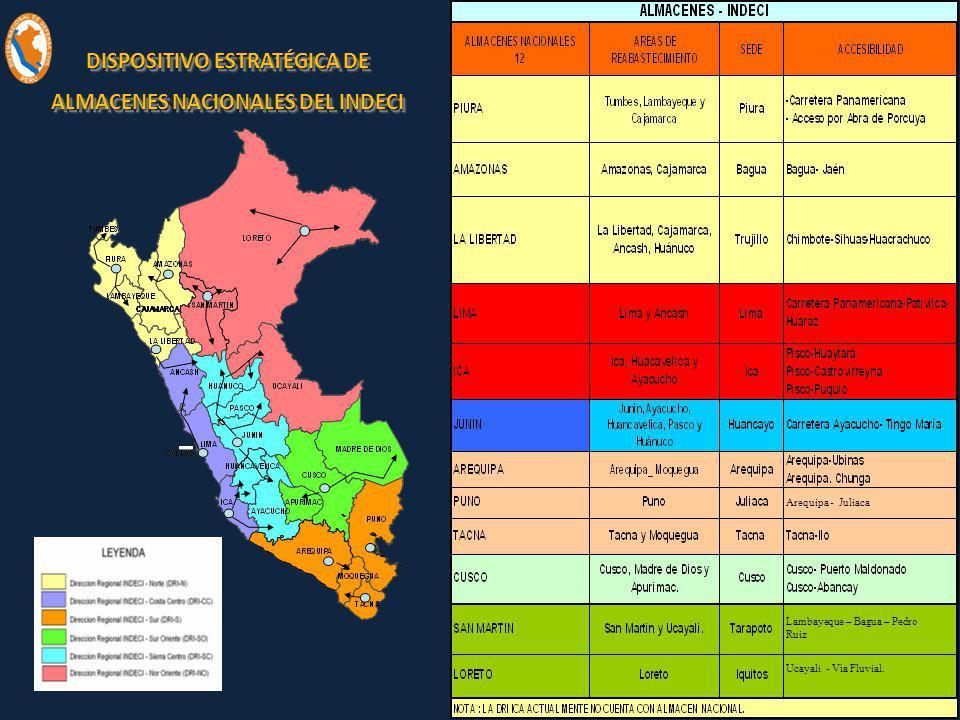 DISPOSITIVO ESTRATÉGICA DE ALMACENES NACIONALES DEL INDECI DISPOSITIVO ESTRATÉGICA DE ALMACENES NACIONALES DEL INDECI Lambayeque – Bagua – Pedro Ruiz