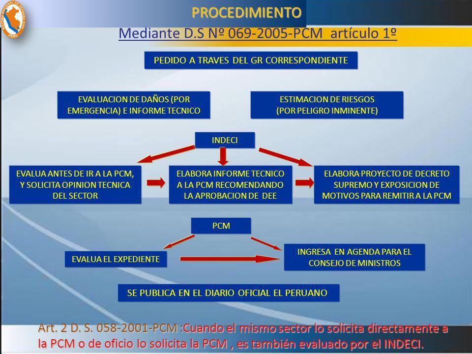 Mediante D.S Nº 069-2005-PCM artículo 1º,. PROCEDIMIENTO PROCEDIMIENTO PEDIDO A TRAVES DEL GR CORRESPONDIENTE EVALUACION DE DAÑOS (POR EMERGENCIA) E I