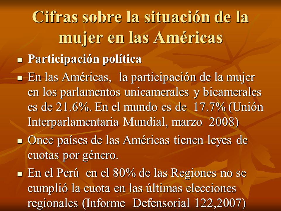 Cifras sobre la situación de la mujer en las Américas Participación política Participación política En las Américas, la participación de la mujer en los parlamentos unicamerales y bicamerales es de 21.6%.