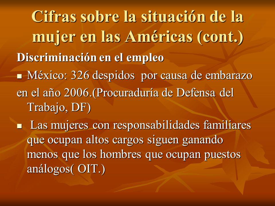 Cifras sobre la situación de la mujer en las Américas (cont.) Discriminación en el empleo México: 326 despidos por causa de embarazo México: 326 despi