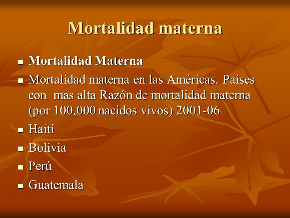 Mortalidad materna Mortalidad Materna Mortalidad Materna Mortalidad materna en las Américas. Países con mas alta Razón de mortalidad materna (por 100,