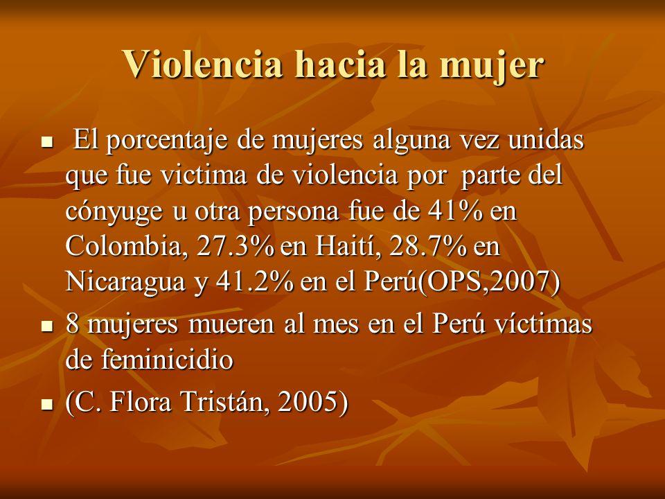 Violencia hacia la mujer El porcentaje de mujeres alguna vez unidas que fue victima de violencia por parte del cónyuge u otra persona fue de 41% en Colombia, 27.3% en Haití, 28.7% en Nicaragua y 41.2% en el Perú(OPS,2007) El porcentaje de mujeres alguna vez unidas que fue victima de violencia por parte del cónyuge u otra persona fue de 41% en Colombia, 27.3% en Haití, 28.7% en Nicaragua y 41.2% en el Perú(OPS,2007) 8 mujeres mueren al mes en el Perú víctimas de feminicidio 8 mujeres mueren al mes en el Perú víctimas de feminicidio (C.