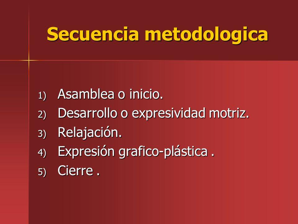 Secuencia metodologica 1) Asamblea o inicio. 2) Desarrollo o expresividad motriz. 3) Relajación. 4) Expresión grafico-plástica. 5) Cierre.