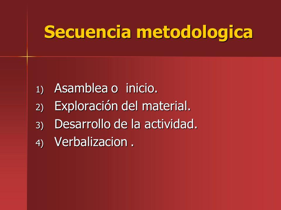 Secuencia metodologica 1) Asamblea o inicio. 2) Exploración del material. 3) Desarrollo de la actividad. 4) Verbalizacion.