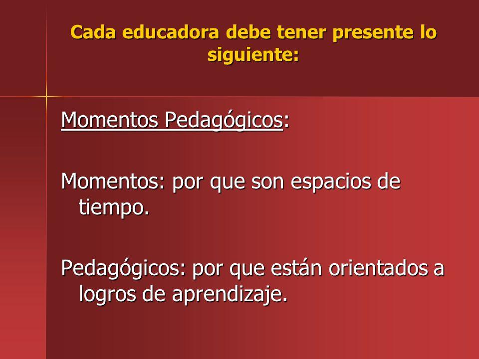 Cada educadora debe tener presente lo siguiente: Momentos Pedagógicos: Momentos: por que son espacios de tiempo. Pedagógicos: por que están orientados