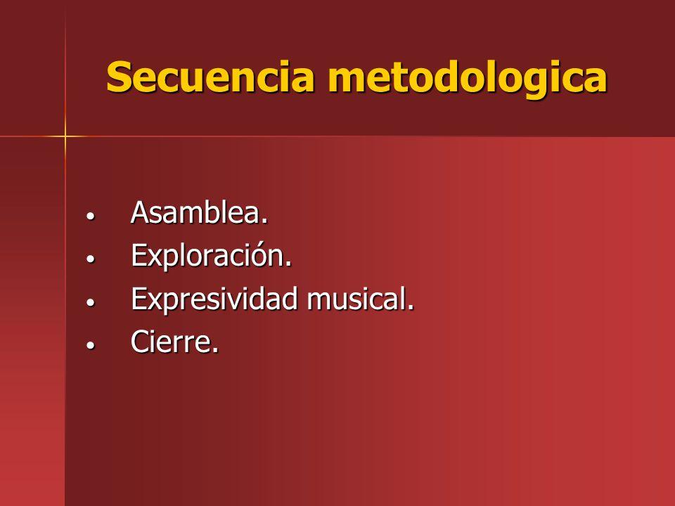 Secuencia metodologica Asamblea. Asamblea. Exploración. Exploración. Expresividad musical. Expresividad musical. Cierre. Cierre.