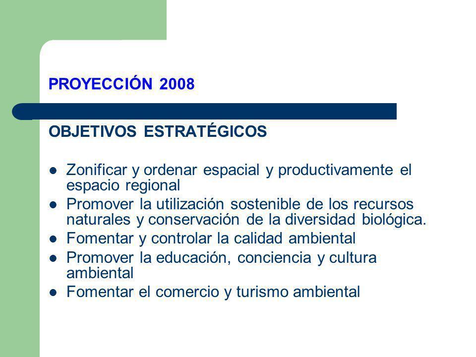 PROYECCIÓN 2008 OBJETIVOS ESTRATÉGICOS Zonificar y ordenar espacial y productivamente el espacio regional Promover la utilización sostenible de los recursos naturales y conservación de la diversidad biológica.