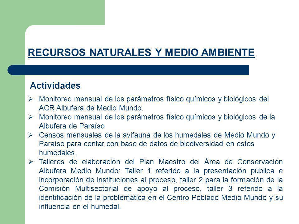 Actividades RECURSOS NATURALES Y MEDIO AMBIENTE Monitoreo mensual de los parámetros físico químicos y biológicos del ACR Albufera de Medio Mundo. Moni