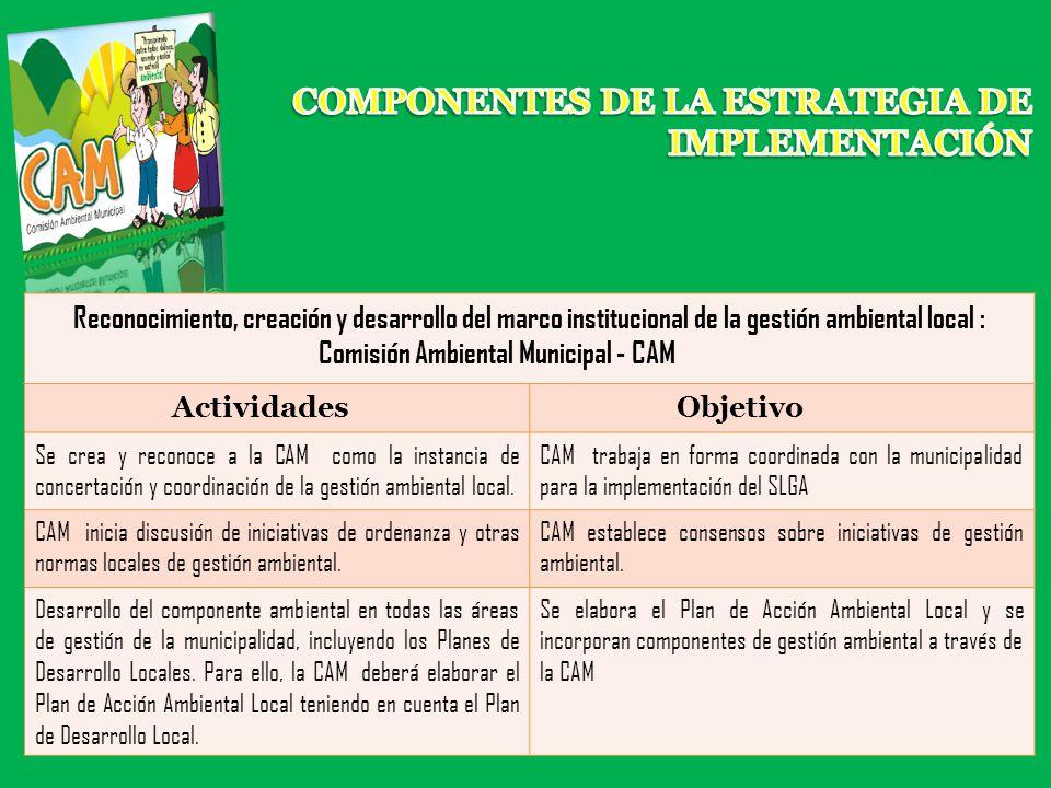 Reconocimiento, creación y desarrollo del marco institucional de la gestión ambiental local : Comisión Ambiental Municipal - CAM ActividadesObjetivo S