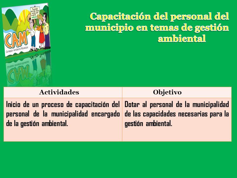 ActividadesObjetivo Inicio de un proceso de capacitación del personal de la municipalidad encargado de la gestión ambiental. Dotar al personal de la m