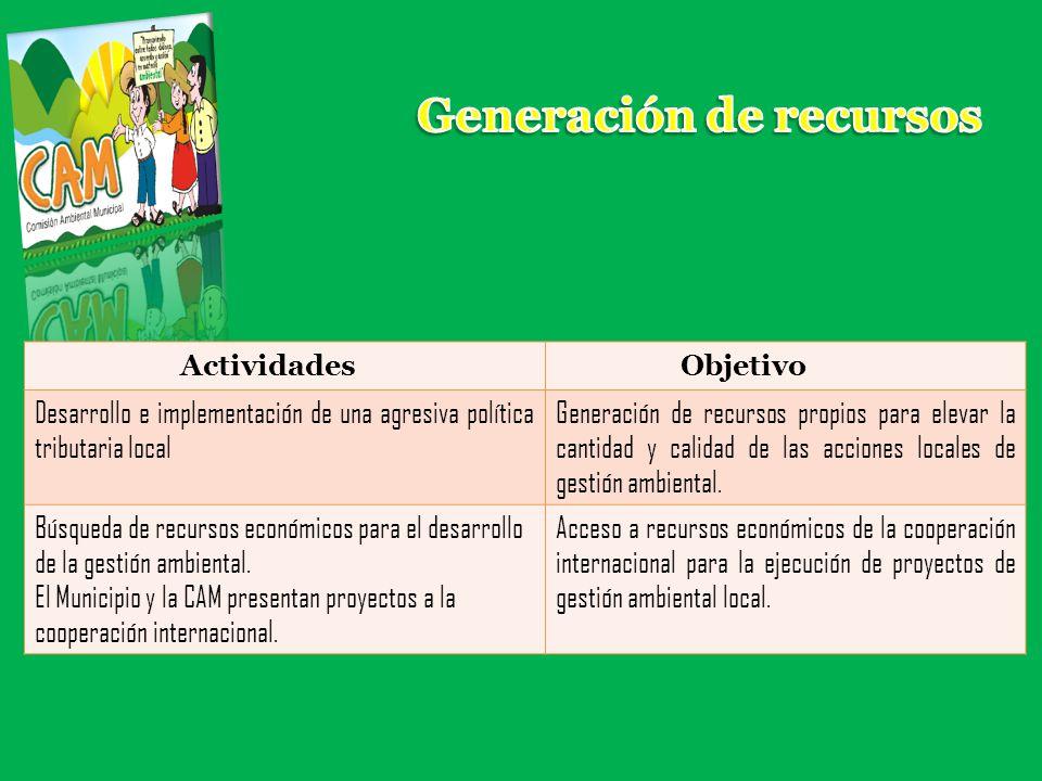 ActividadesObjetivo Desarrollo e implementación de una agresiva política tributaria local Generación de recursos propios para elevar la cantidad y cal