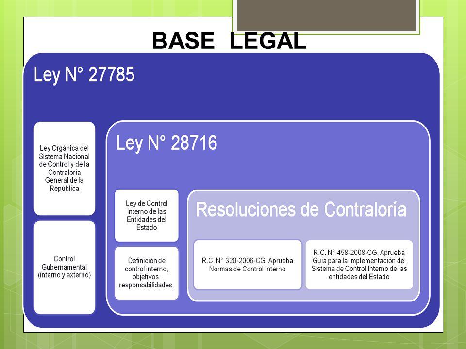 Ley N° 28716 R.C.N° 320 2006 - CG R.C.
