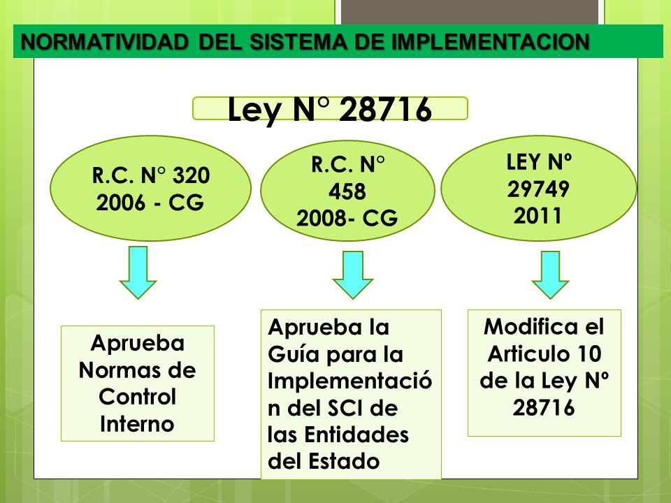 Ley N° 28716 R.C. N° 320 2006 - CG R.C. N° 458 2008- CG LEY Nº 29749 2011 Aprueba Normas de Control Interno Aprueba la Guía para la Implementació n de