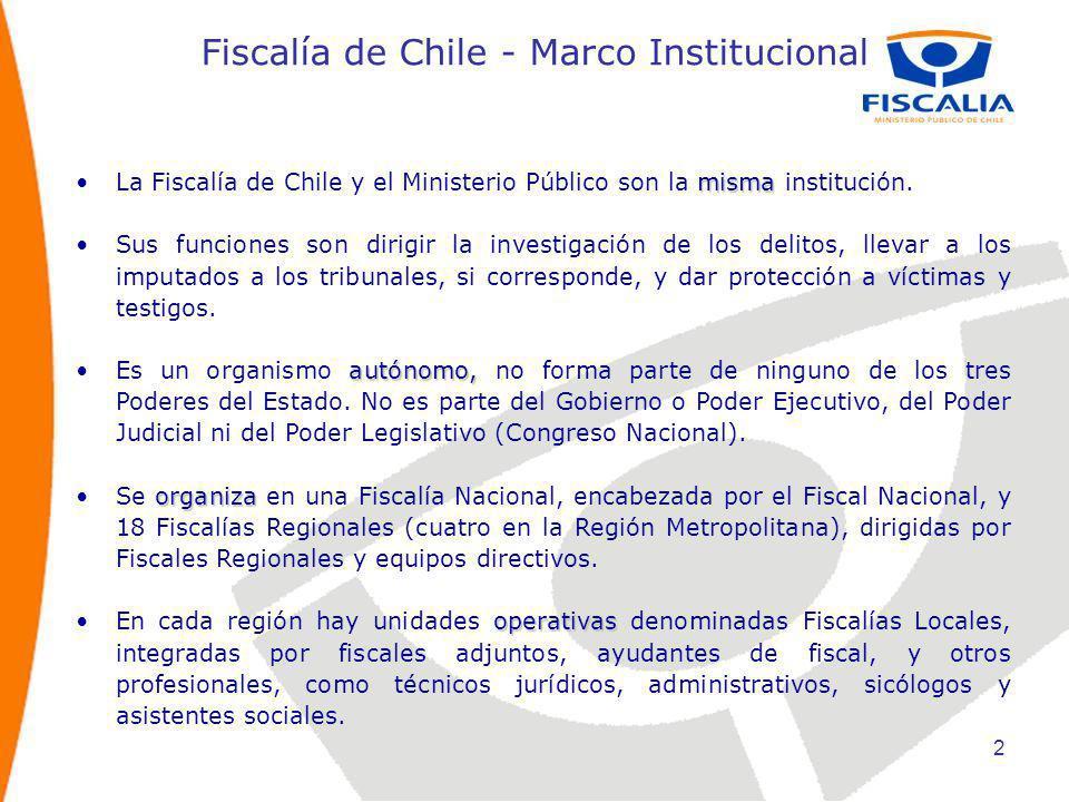 3 Fiscalía de Chile – Marco Institucional Las fiscalías trabajan en colaboración con Carabineros de Chile, la Policía de Investigaciones de Chile (PDI) y los organismos auxiliares como el Servicio Médico Legal, el Servicio de Registro Civil e Identificación, y el Instituto de Salud Pública.