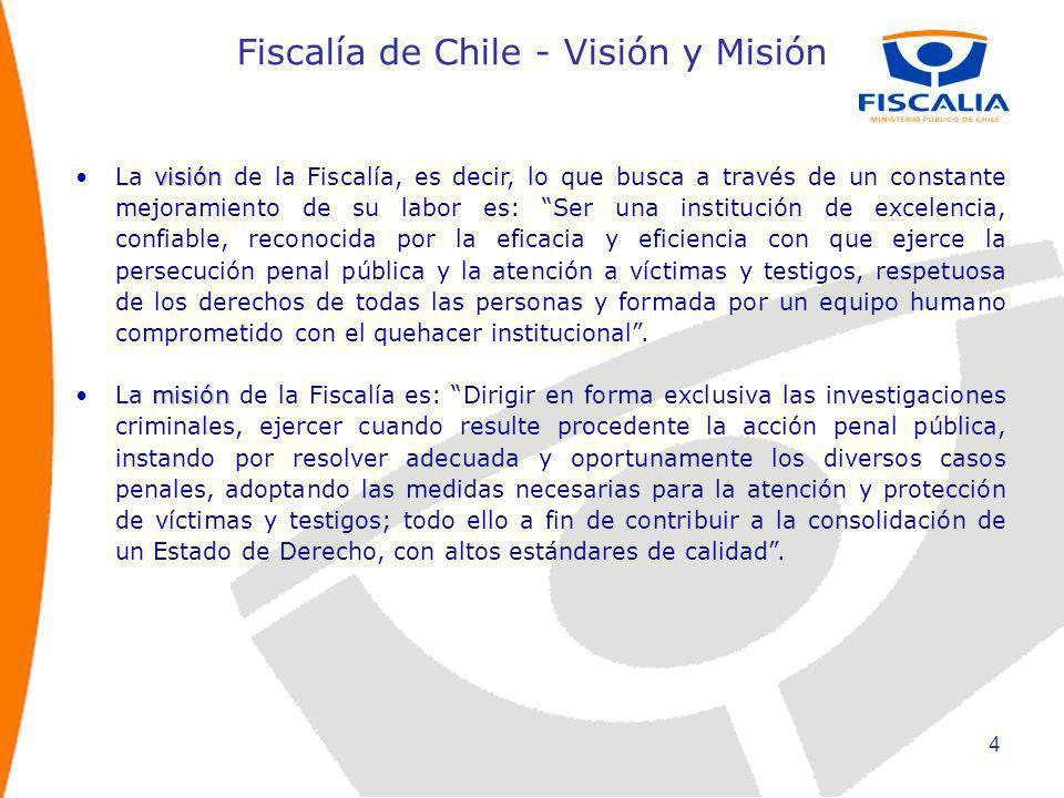 5 Fiscalía de Chile - Organigrama