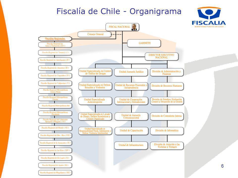 7 Fiscalía de Chile – Sistemas de Información Sistema de Apoyo a los FiscalesEl principal sistema de información en que se registra y almacena información estructurada de la persecución penal es el Sistema de Apoyo a los Fiscales (SAF), el cual permite al usuario: Ingreso de casos (denuncias directas o provenientes de policías u otros organismos, querellas provenientes de juzgados de garantía) Asignación y Transferencia de Casos a Fiscales (entre fiscales y fiscalías) Tramitación de Casos: registro y administración de decisiones, solicitudes, diligencias, y registro de resoluciones y notificaciones judiciales) Administración de especies y evidencias Tramitación de Medidas Cautelares Sistemas operan interconectados con sistemas de la Policía de Carabineros, Poder Judicial y del Registro Civil e Identificación coreNo obstante, existen otros sistemas en la Plataforma Institucional también vinculados al core del servicio: Apoyo a la toma de decisiones Sistema de Control de Gestión Información Operacional y Estadística de apoyo a la Operación Sistema Información Geográfica (SIG) Nivel Operacional Call Center Nacional Orientación, Protección y Apoyo a Víctimas y Testigos Tramitación de Casos de Menor Complejidad Agendamiento y Atención de Público Presentaciones y reclamos Dineros Incautados RESIT