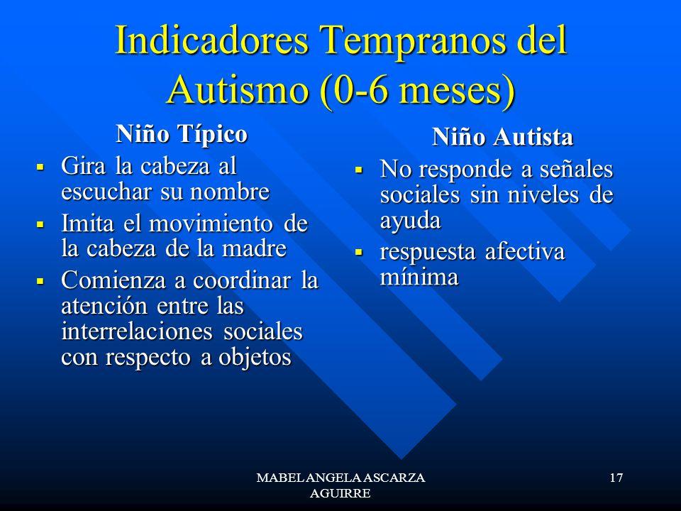 MABEL ANGELA ASCARZA AGUIRRE 17 Indicadores Tempranos del Autismo (0-6 meses) Niño Típico Gira la cabeza al escuchar su nombre Gira la cabeza al escuc