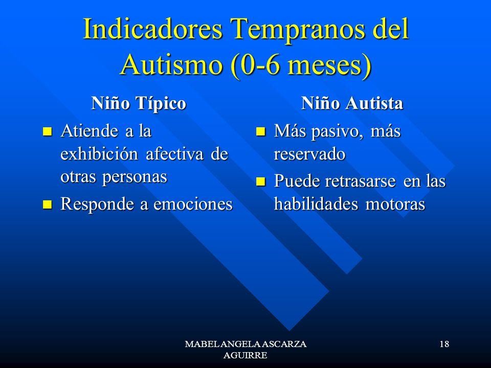 MABEL ANGELA ASCARZA AGUIRRE 18 Indicadores Tempranos del Autismo (0-6 meses) Niño Típico Atiende a la exhibición afectiva de otras personas Atiende a