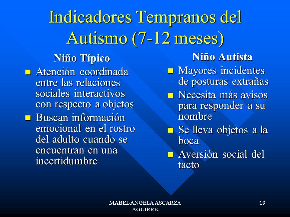 MABEL ANGELA ASCARZA AGUIRRE 19 Indicadores Tempranos del Autismo (7-12 meses) Niño Típico Atención coordinada entre las relaciones sociales interacti