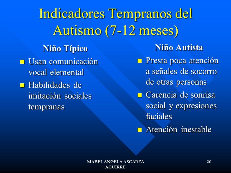 MABEL ANGELA ASCARZA AGUIRRE 20 Indicadores Tempranos del Autismo (7-12 meses) Niño Típico Usan comunicación vocal elemental Usan comunicación vocal e