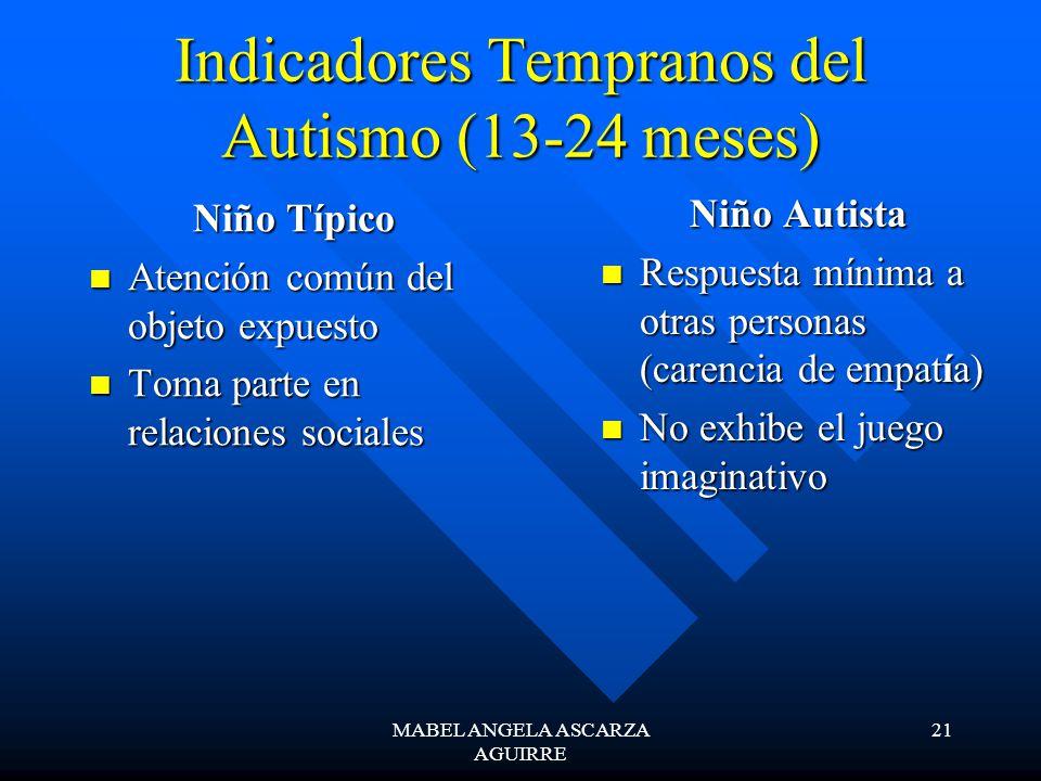 MABEL ANGELA ASCARZA AGUIRRE 21 Indicadores Tempranos del Autismo (13-24 meses) Niño Típico Atención común del objeto expuesto Atención común del obje
