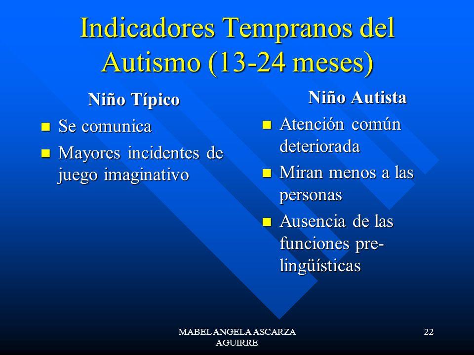 MABEL ANGELA ASCARZA AGUIRRE 22 Indicadores Tempranos del Autismo (13-24 meses) Niño Típico Se comunica Se comunica Mayores incidentes de juego imagin