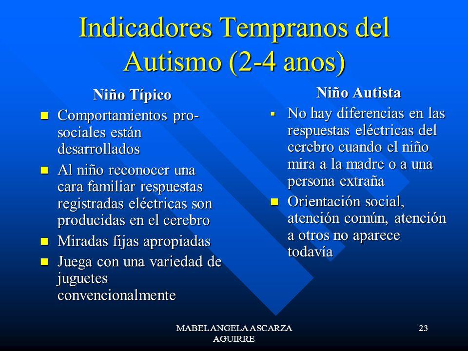 MABEL ANGELA ASCARZA AGUIRRE 23 Indicadores Tempranos del Autismo (2-4 anos) Niño Típico Comportamientos pro- sociales están desarrollados Comportamie