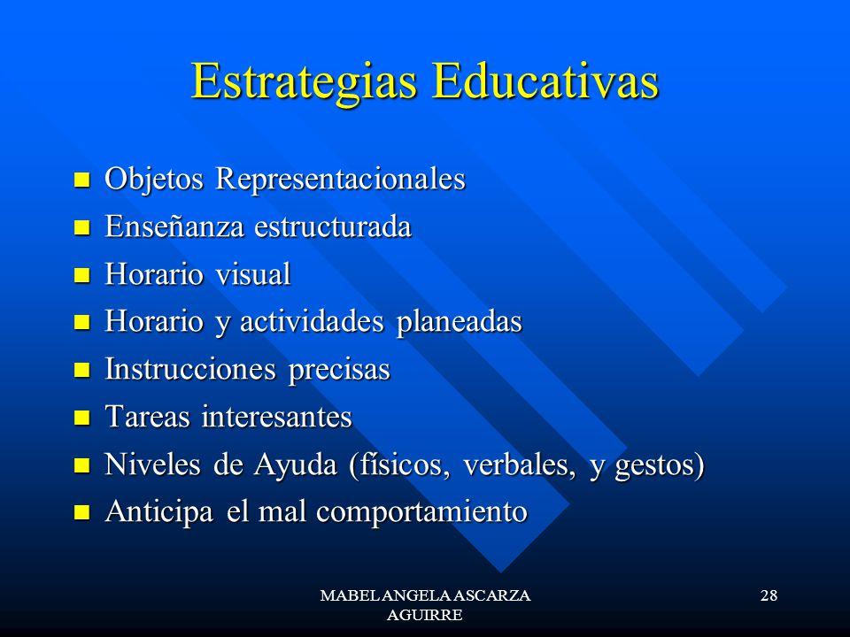 MABEL ANGELA ASCARZA AGUIRRE 28 Estrategias Educativas Objetos Representacionales Objetos Representacionales Enseñanza estructurada Enseñanza estructu
