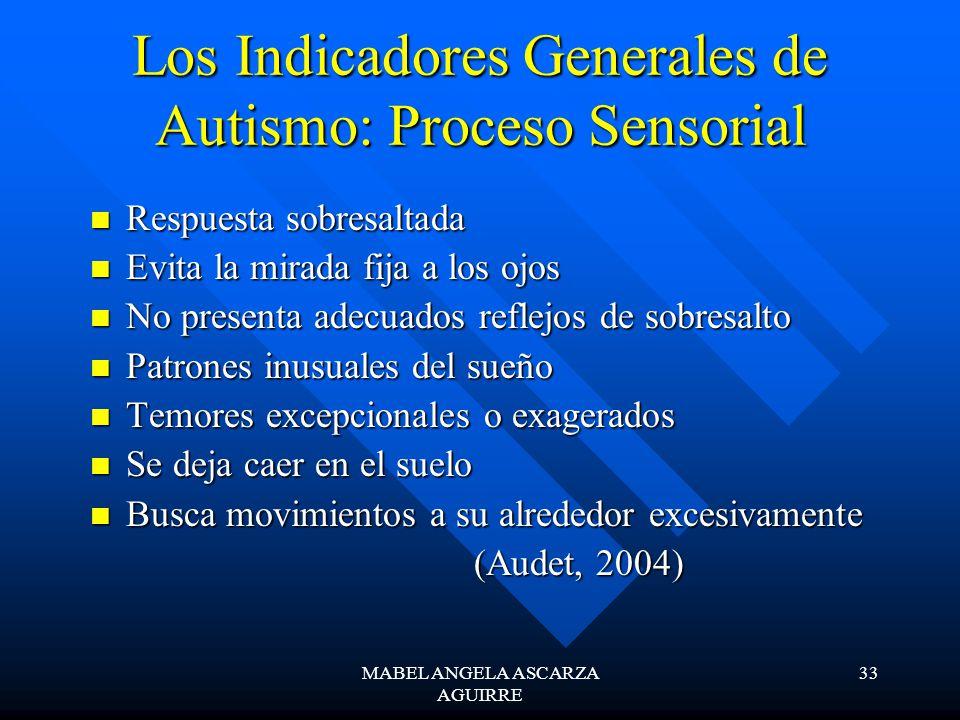 MABEL ANGELA ASCARZA AGUIRRE 33 Los Indicadores Generales de Autismo: Proceso Sensorial Respuesta sobresaltada Respuesta sobresaltada Evita la mirada