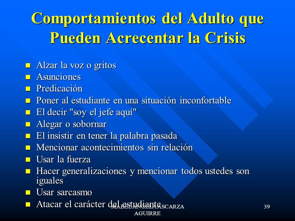 MABEL ANGELA ASCARZA AGUIRRE 39 Comportamientos del Adulto que Pueden Acrecentar la Crisis Alzar la voz o gritos Alzar la voz o gritos Asunciones Asun