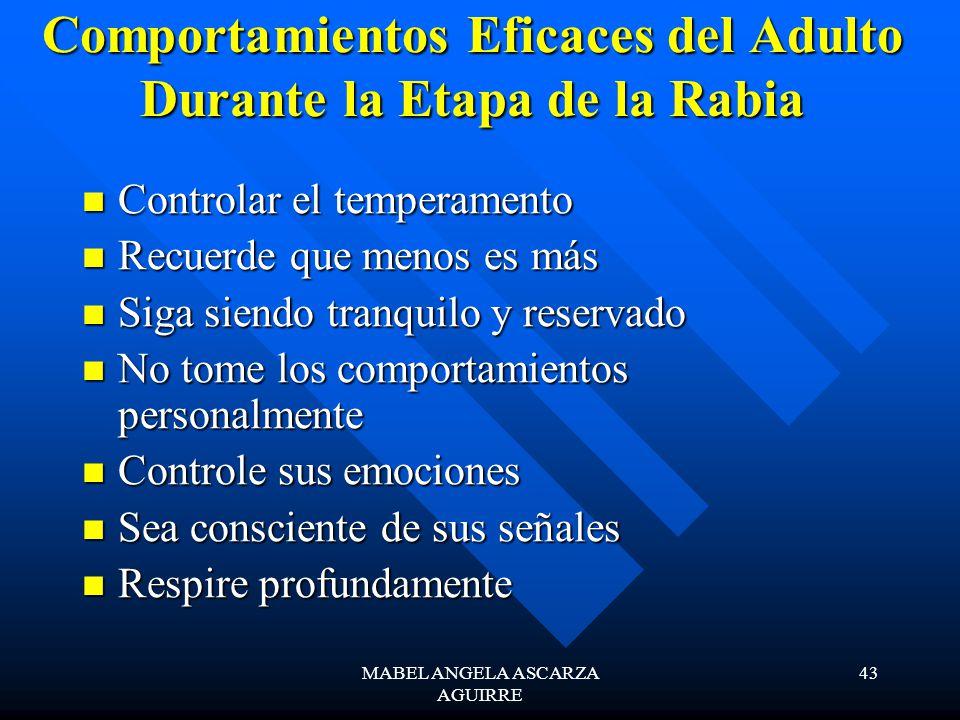 MABEL ANGELA ASCARZA AGUIRRE 43 Comportamientos Eficaces del Adulto Durante la Etapa de la Rabia Controlar el temperamento Controlar el temperamento R