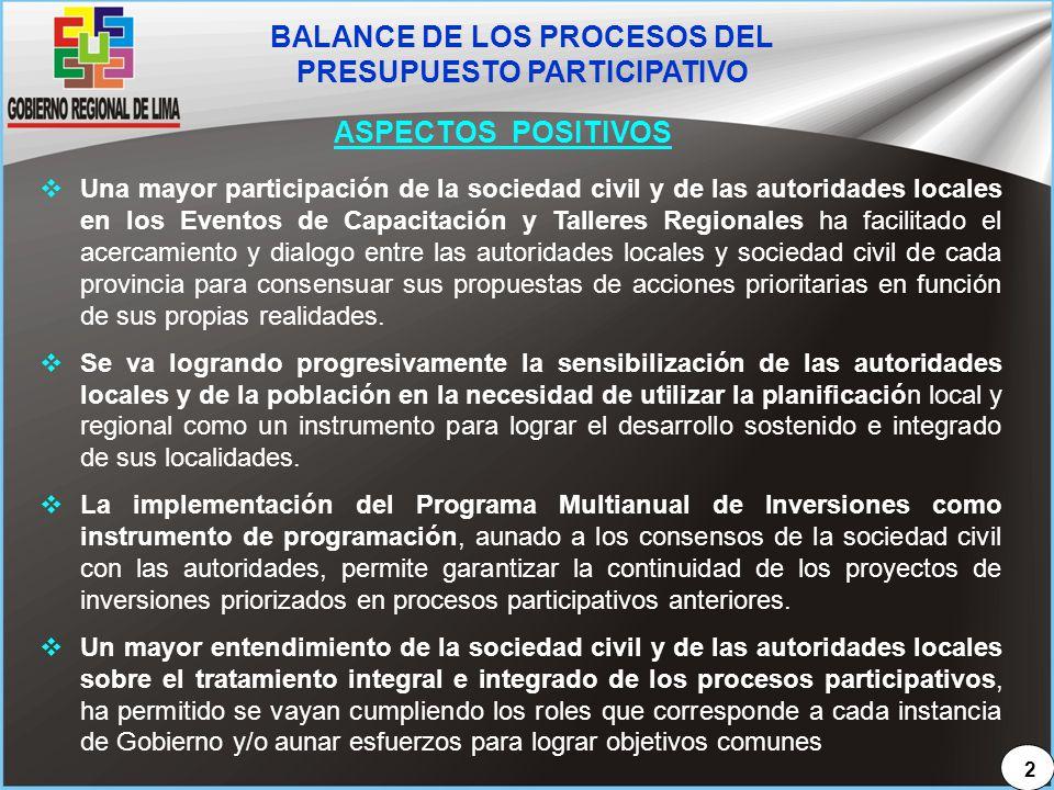 BALANCE DE LOS PROCESOS DEL PRESUPUESTO PARTICIPATIVO ASPECTOS POSITIVOS Permite recoger de la población sus necesidades mas sentidas y priorizadas.