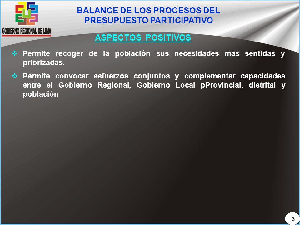 EJECUCIÓN PRESUPUESTAL DE INVERSIONES POR UNIDADES EJECUTORAS PERÍODO 2007 - 2010 MILLONES DE SOLES TODA FUENTE DE FINANCIAMIENTO 24