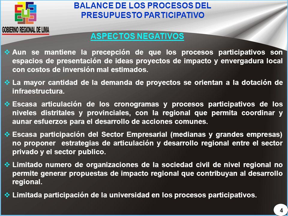 EJECUCIÓN MENSUAL 2007 - 2010 DE LOS PIPS – G.R.