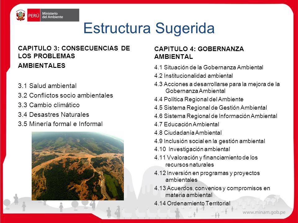 Estructura Sugerida CAPITULO 3: CONSECUENCIAS DE LOS PROBLEMAS AMBIENTALES 3.1 Salud ambiental 3.2 Conflictos socio ambientales 3.3 Cambio climático 3