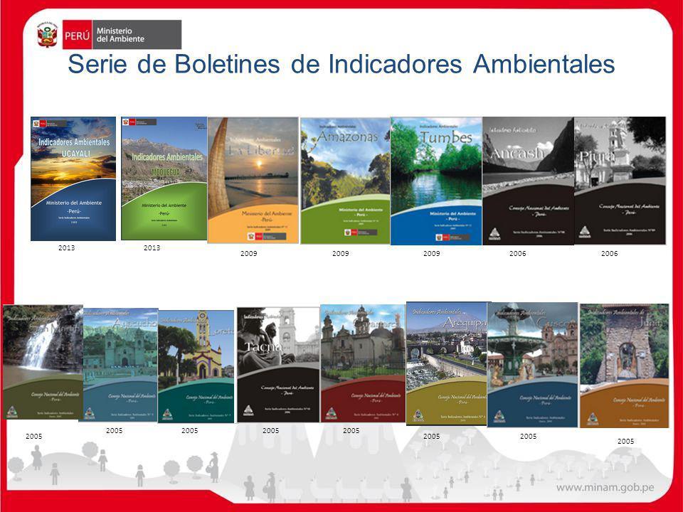Serie de Boletines de Indicadores Ambientales 2013 2009 2013 2009 2006 2005