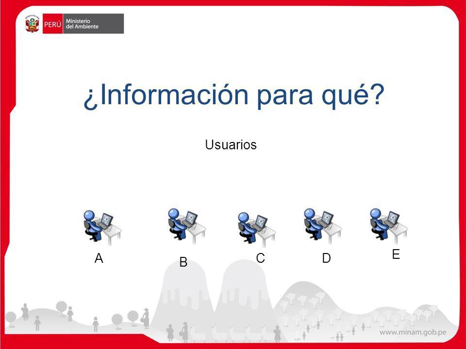 ¿Información para qué? Usuarios A B CD E