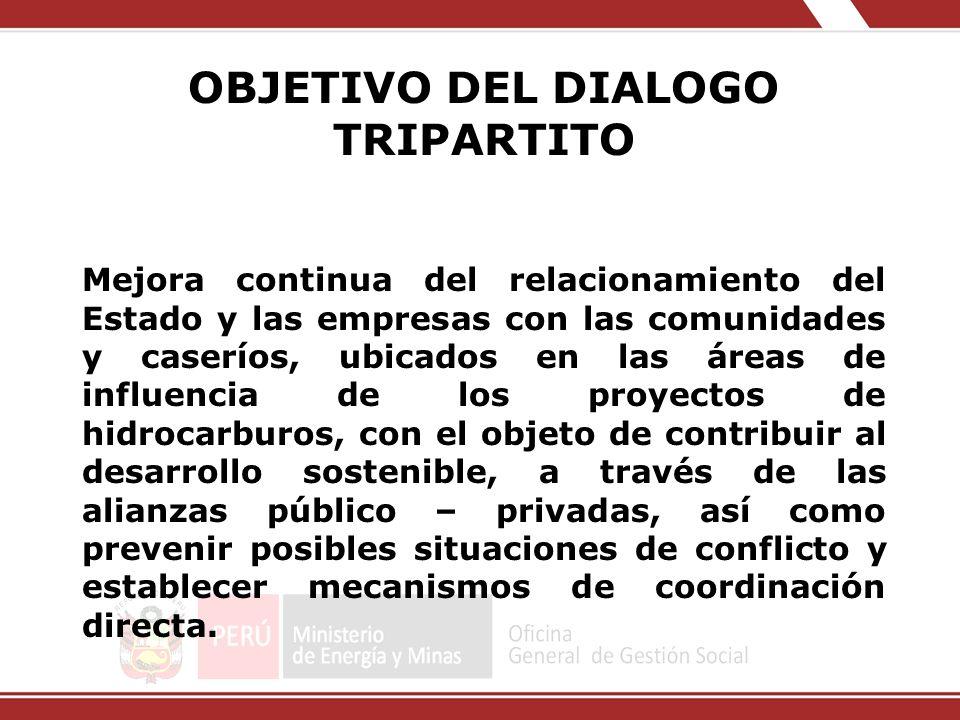 OBJETIVO DEL DIALOGO TRIPARTITO Mejora continua del relacionamiento del Estado y las empresas con las comunidades y caseríos, ubicados en las áreas de