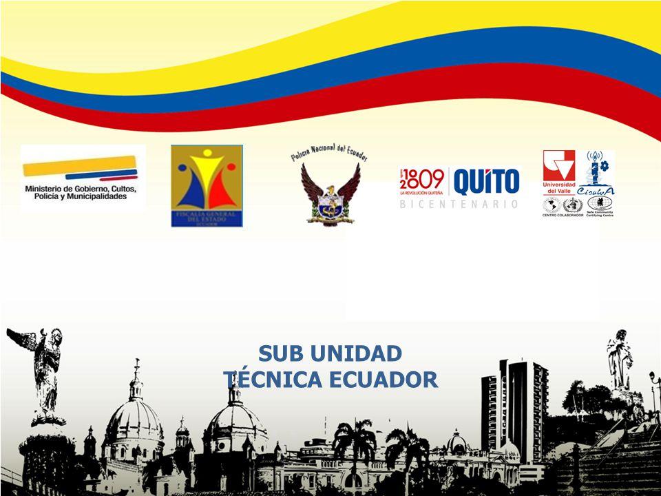 SUB UNIDAD TÉCNICA ECUADOR
