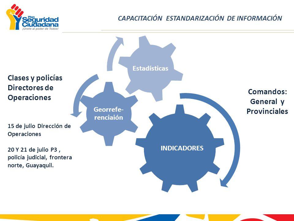 CAPACITACIÓN ESTANDARIZACIÓN DE INFORMACIÓN INDICADORES Georrefe- renciaión Estadísticas Clases y policías Directores de Operaciones 15 de julio Dirección de Operaciones 20 Y 21 de julio P3, policía judicial, frontera norte, Guayaquil.