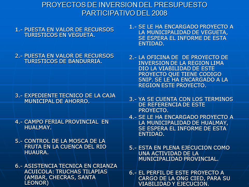 PROYECTOS DE INVERSION DEL PRESUPUESTO PARTICIPATIVO DEL 2008 1.- PUESTA EN VALOR DE RECURSOS TURISTICOS EN VEGUETA.