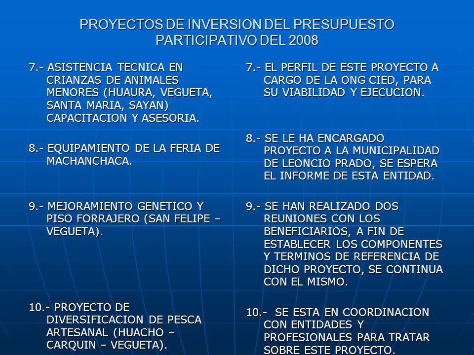 PROYECTOS DE INVERSION DEL PRESUPUESTO PARTICIPATIVO DEL 2008 1.- PUESTA EN VALOR DE RECURSOS TURISTICOS EN VEGUETA. 2.- PUESTA EN VALOR DE RECURSOS T