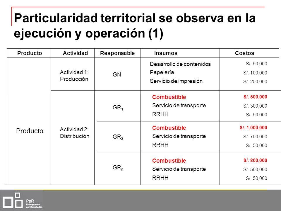 Particularidad territorial se observa en la ejecución y operación (1) Producto Actividad 1: Producción Actividad 2: Distribución ProductoActividadResp