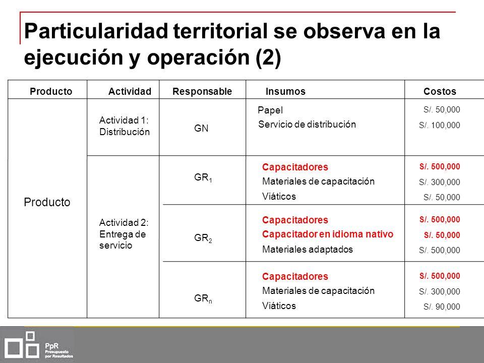 Particularidad territorial se observa en la ejecución y operación (2) Producto Actividad 1: Distribución Actividad 2: Entrega de servicio ProductoActi