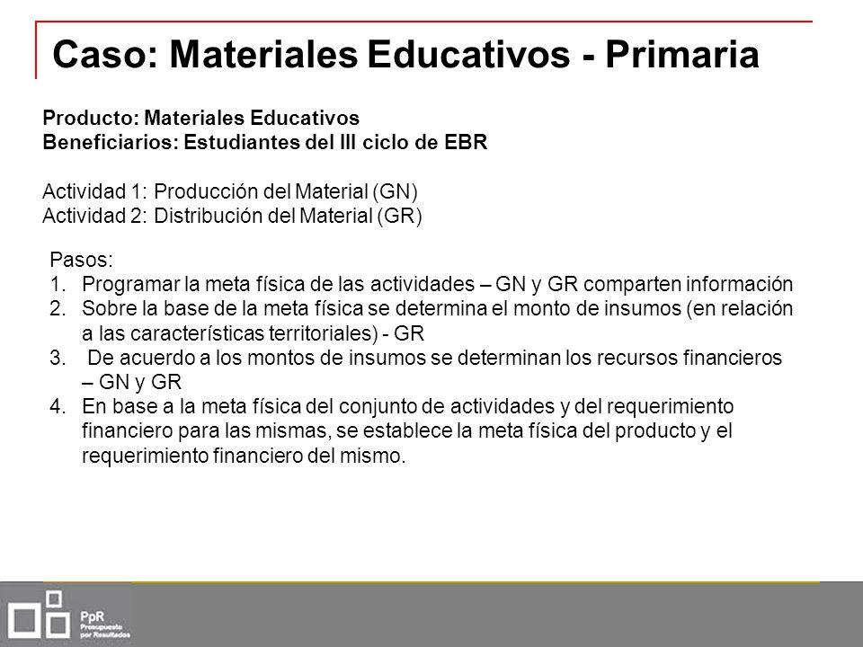 Caso: Materiales Educativos - Primaria Producto: Materiales Educativos Beneficiarios: Estudiantes del III ciclo de EBR Actividad 1: Producción del Mat